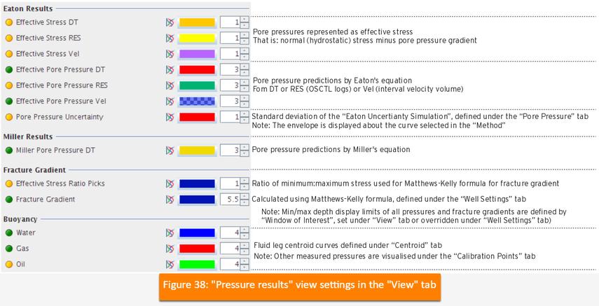 Pressure result settings