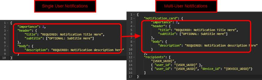 User notifications using REST APIs