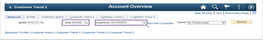 Account Overview Image