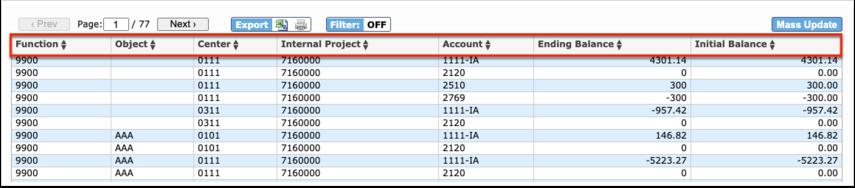 Internal Initial Account Balances