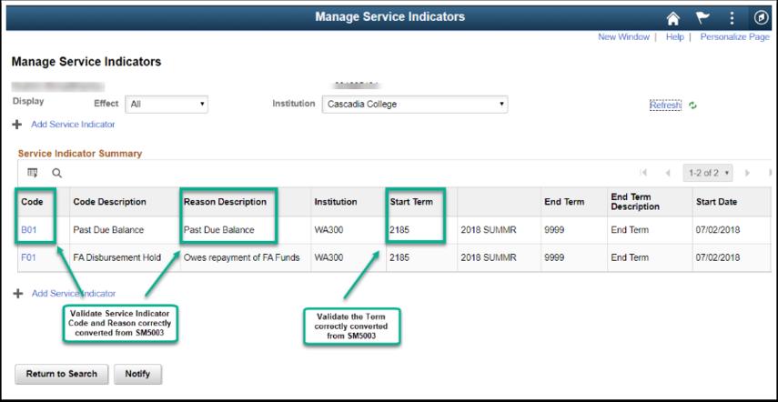 Manage Service Indicators Image