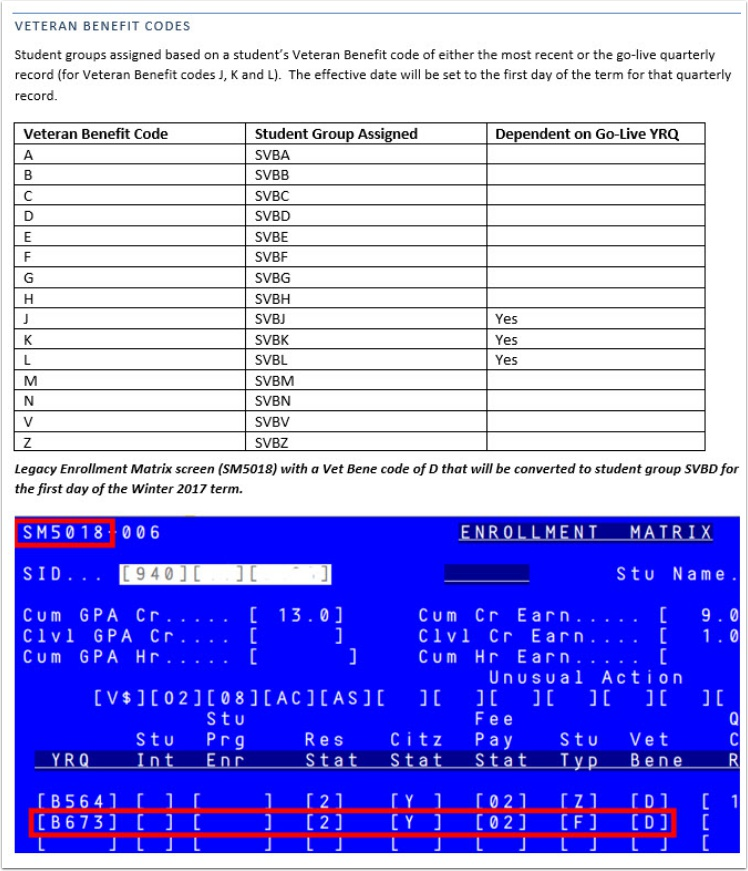 Veteran Benefit Codes Image