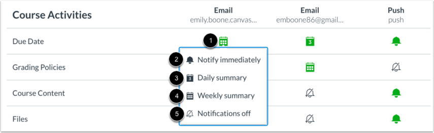 Manage Individual Notifications