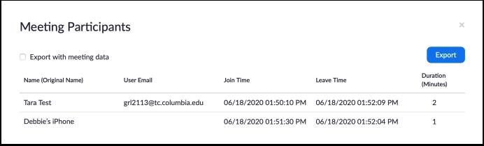 Active Hosts Report - Zoom