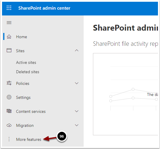 SharePoint admin center - Google Chrome