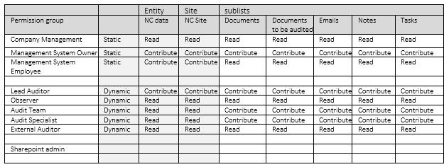 MmgtSystem - Løsning ekstra konfig.docx - Word