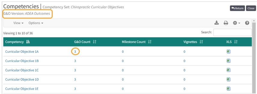 Step 7D: (optional) Click the G&O Count to add Goals and Objectives to the Competency