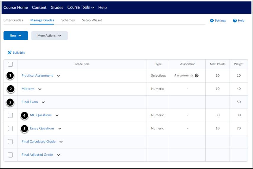 Grades List - Sandbox SEA Arzu Sahin - Leiden University - Google Chrome