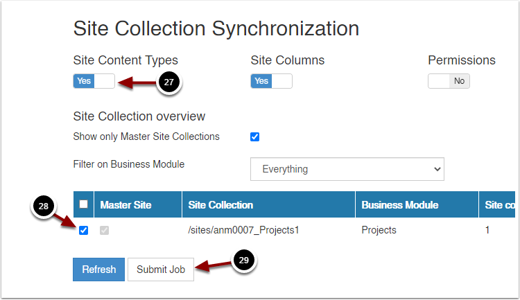 Site Collection Synchronization - Google Chrome