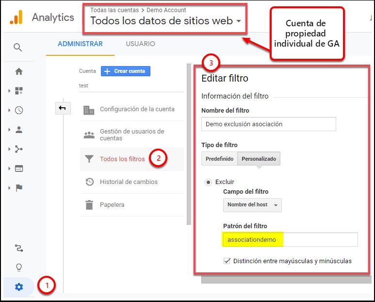Analytics - Google Chrome