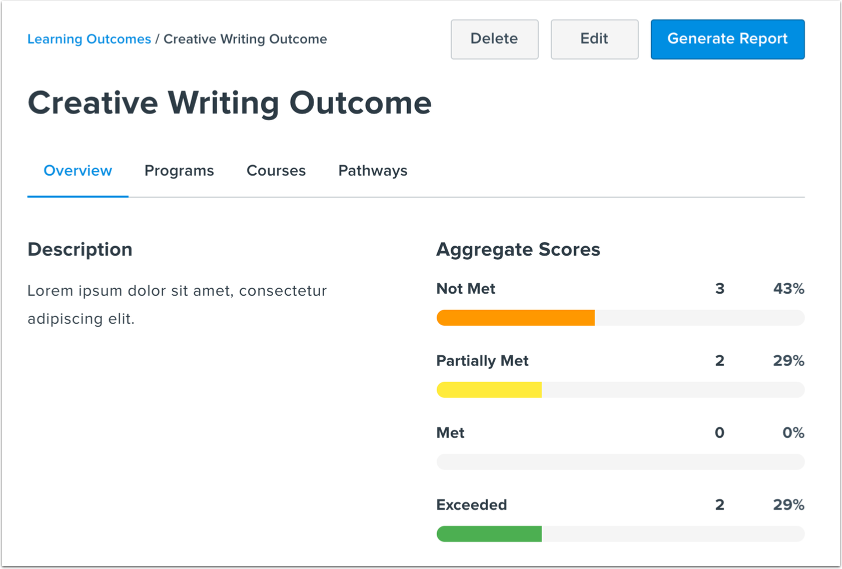 View Learning Outcome