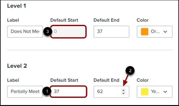 Edit Outcome Level Scores