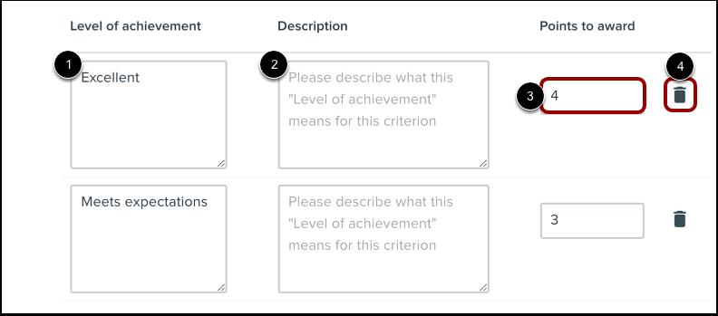 Define Levels of Achievement
