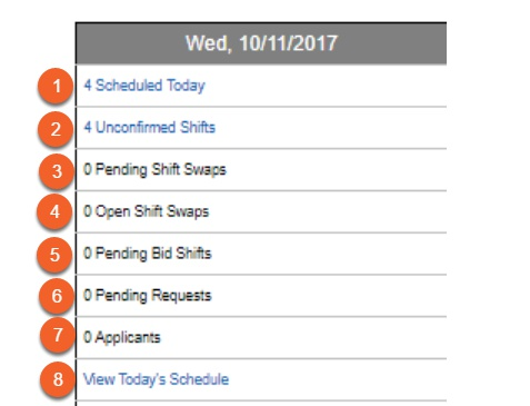 Labor Management Dashboard - Each Day (First 8 Rows)