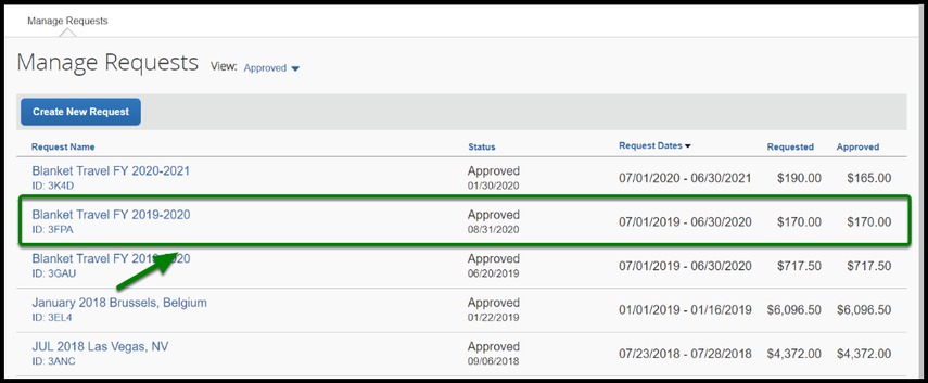 Approved Requests window. Under the Request Name, there is a request that is highlighted. This request is called the Blanket Travel FY 2019-2020 request, and there is a green arrow pointing towards it.