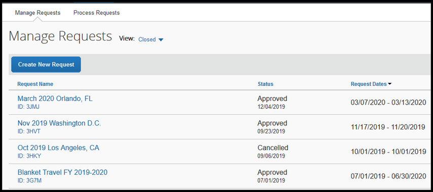 Closed/Inactivated Requests page. There are four separate requests that are listed under the Request Name.