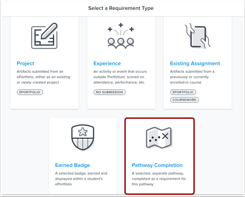 Select Pathway Requirement Type