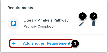 View Added Requirement