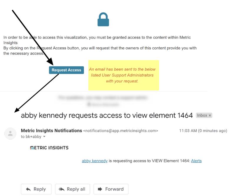 Access Denied - Google Chrome