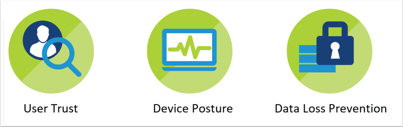 Windows 10 Security Priorities  (enterprise resource planning, device management, apps management, windows 10 deployment)