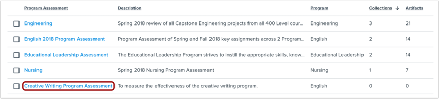 Open Program Assessment