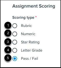 Set Assignment Scoring