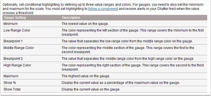 Dashboard Component Gauge Settings