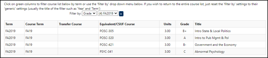 Course History table