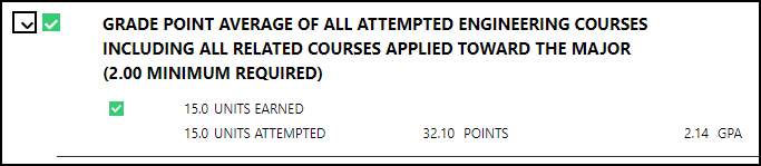 GPA of Attempted Major Courses section