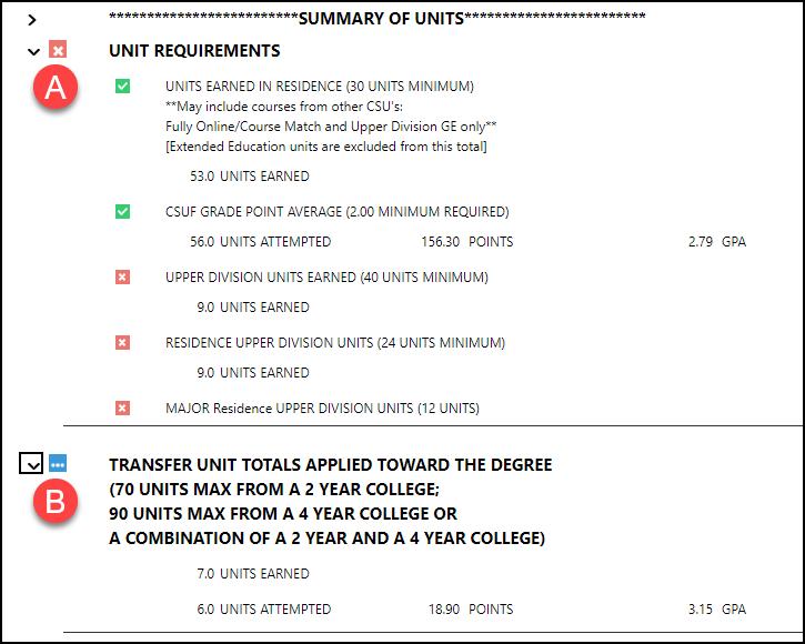 Summary of Units