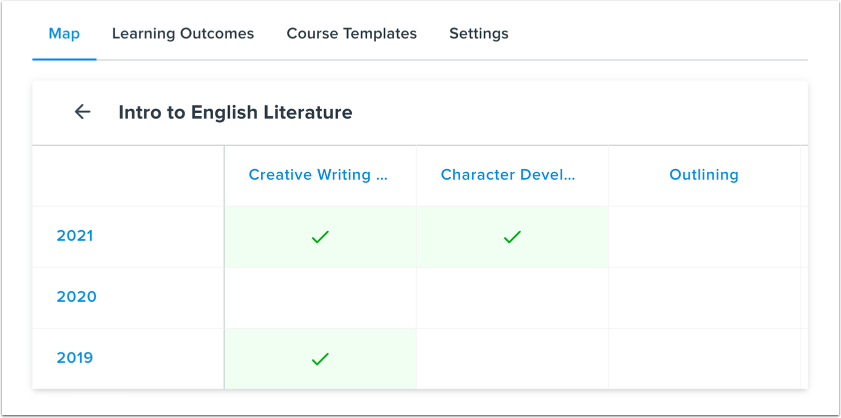 Curriculum Maps | Canvas Platform