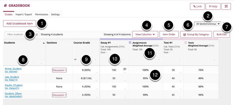 Instructor view of the Gradebook