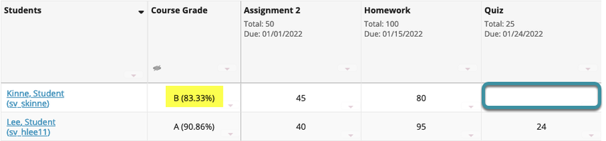 Gradebook showing that a student hasn't submitted an item yet