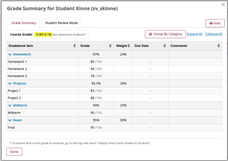 Example student grade summary