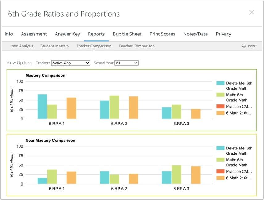 View Tracker Comparison Report