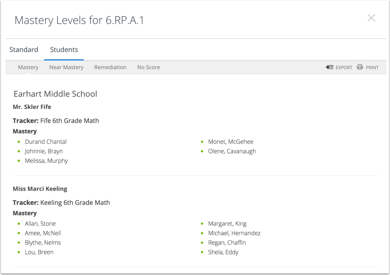 View Student Mastery Levels