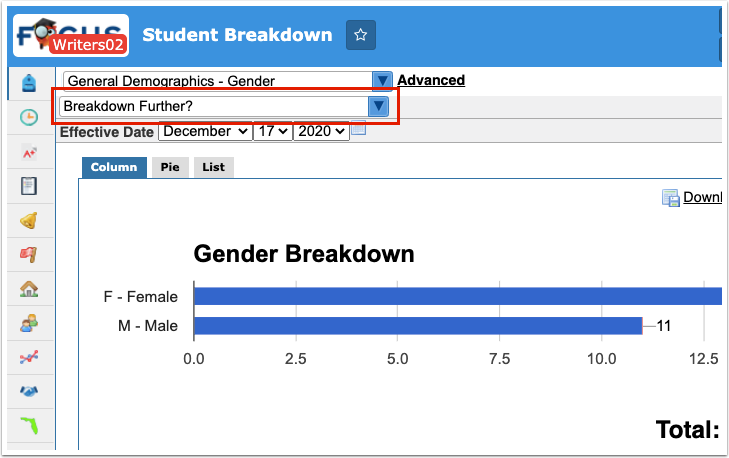 Student Breakdown