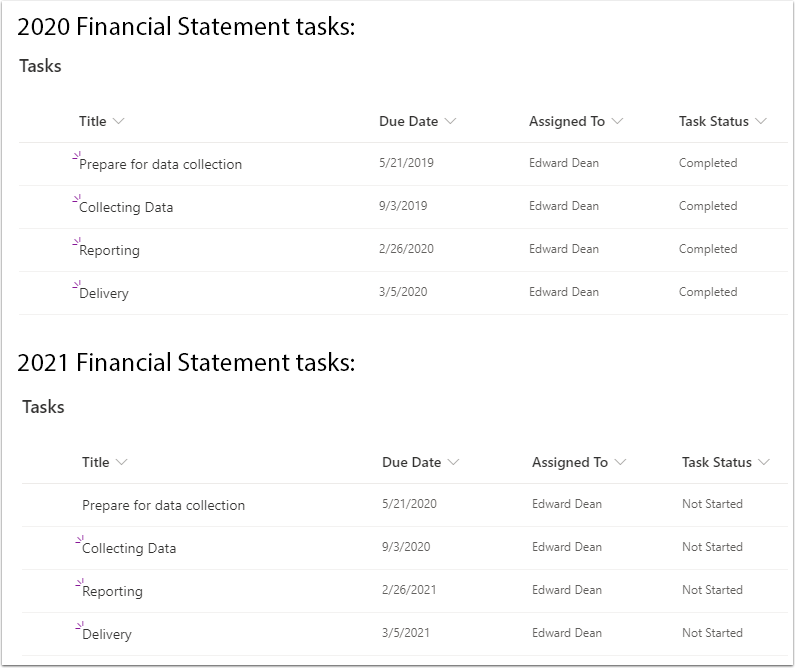 2021 Financial Statement - Tasks - All Tasks - Google Chrome