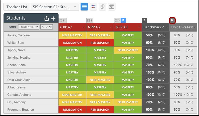 View Multi-standard Assessments