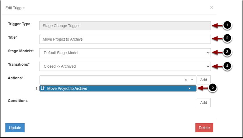 Action Management (Projects) - Google Chrome