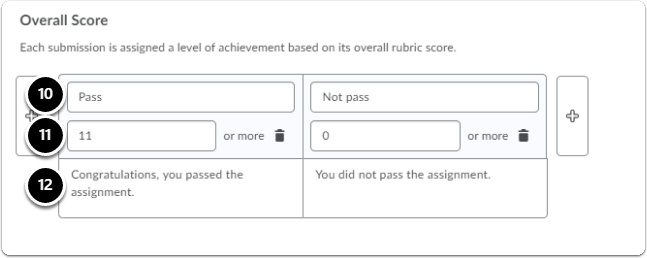 Set the overall score settings by adding a name per level, minimum points needed and description