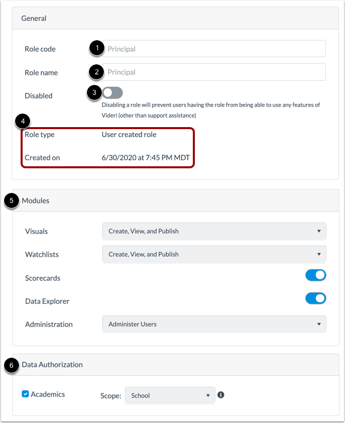 View User Role Details