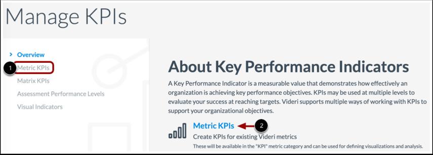 Open Metric KPIs