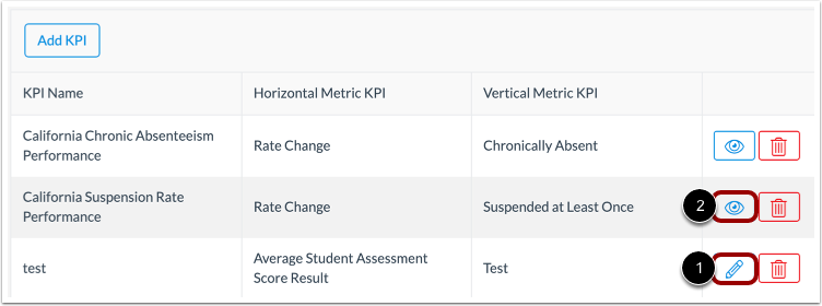 Edit KPI