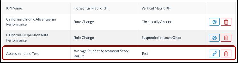 View New Matrix KPI