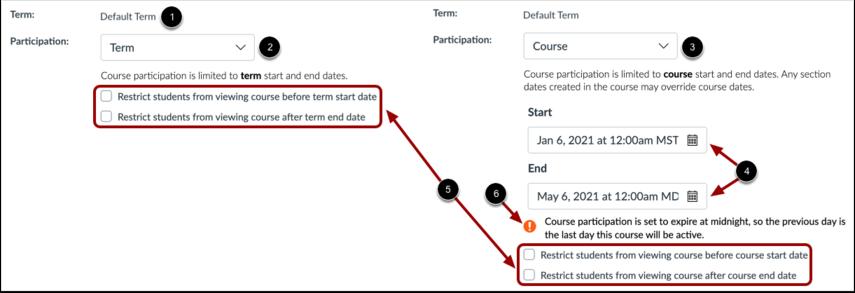 Ver fechas del curso