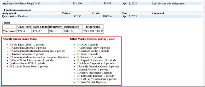 https://sandbox.focusschoolsoftware.com/writers02/Modules.php?modname=Grades/GradebookReports.php&search_modfunc=list&next_modname=Grades%2FGradebookReports.php&report=progress_reports&pdf_id=1618423261&exist_log[custom_l1266]=&exist_log[custom_l1267]=&exist_log[custom_l1268]=&exist_log[custom_l1269]=&exist_log[custom_200000014]=&exist_log[custom_1325]=&exist_log[custom_1237]=&exist_log[custom_1240]=&exist_log[custom_20009003]=&exist_log[custom_1243]=&exist_log[custom_20009095]=&exist_log[custom_20009097]=&exist_log[custom_20009099]=&exist_log[custom_20009103]=&exist_log[custom_20009060]=&exist_log[custom_20009038]=&exist_log[custom_20009041]=&exist_log[custom_20009047]=&exist_log[custom_20009048]=&exist_log[custom_20009049]=&exist_log[custom_300000060]=&exist_log[custom_l660]=&exist_log[custom_2012000020]=&exist_log[custom_20009012]=&exist_log[custom_200000221]=&exist_log[custom_1202]=&exist_log[custom_1308]=&exist_log[custom_1324]=&include_attedance_summary=Y&btn_save=Save&_FOCUS_PDF=true