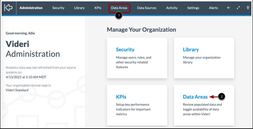 Open Data Areas
