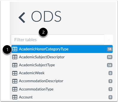 Open Data Source Table