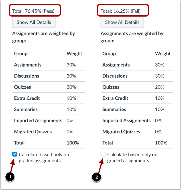 View Current and Total Grades